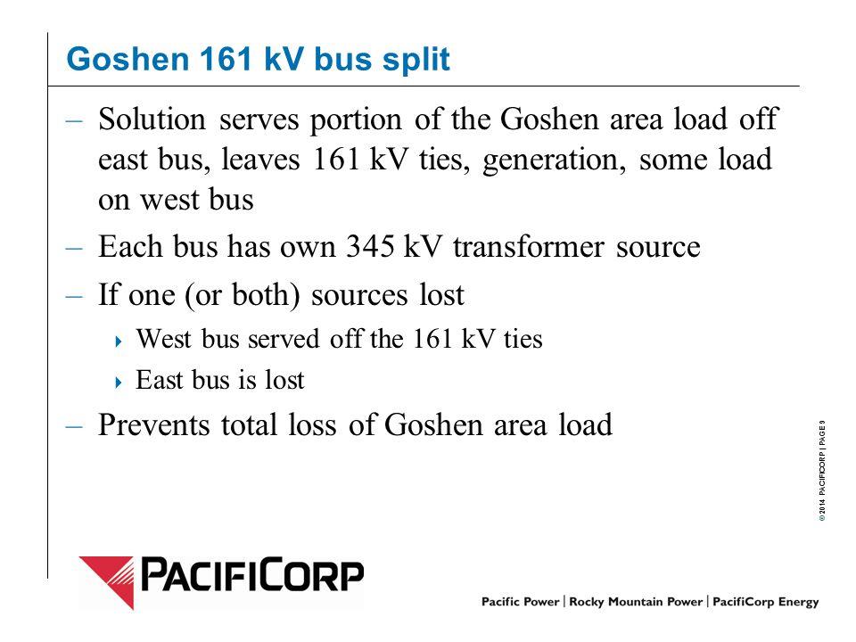 Each bus has own 345 kV transformer source