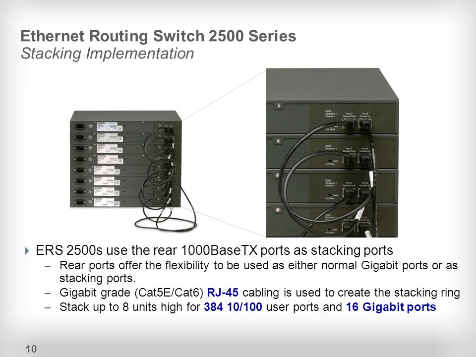 Ethernet Routing Switch 2500 Series Stacking Implementation