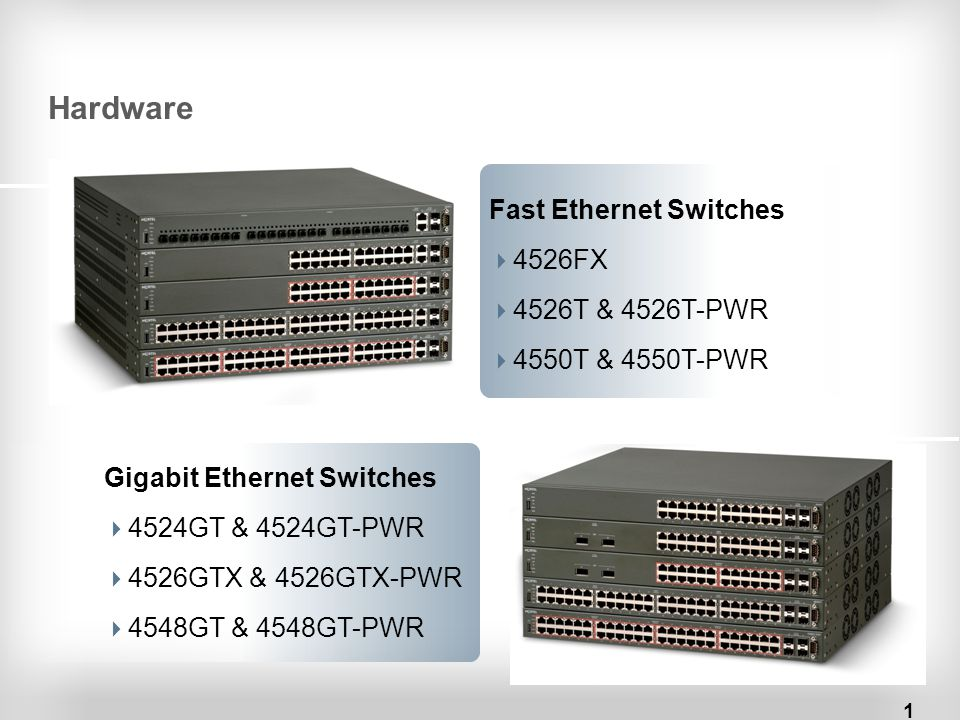 Hardware Fast Ethernet Switches 4526FX 4526T & 4526T-PWR