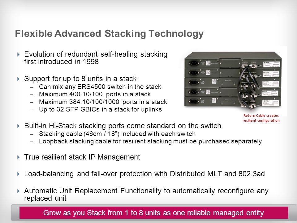 Flexible Advanced Stacking Technology