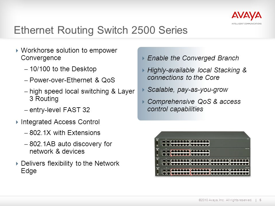 Ethernet Routing Switch 2500 Series