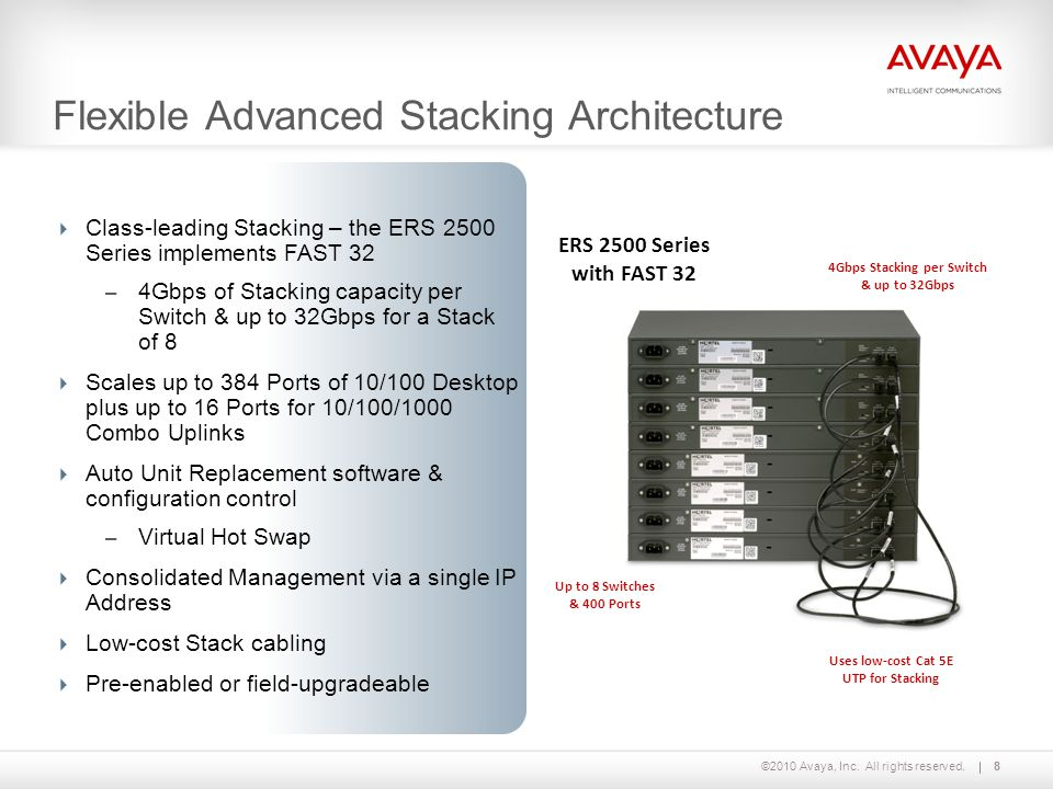 Flexible Advanced Stacking Architecture