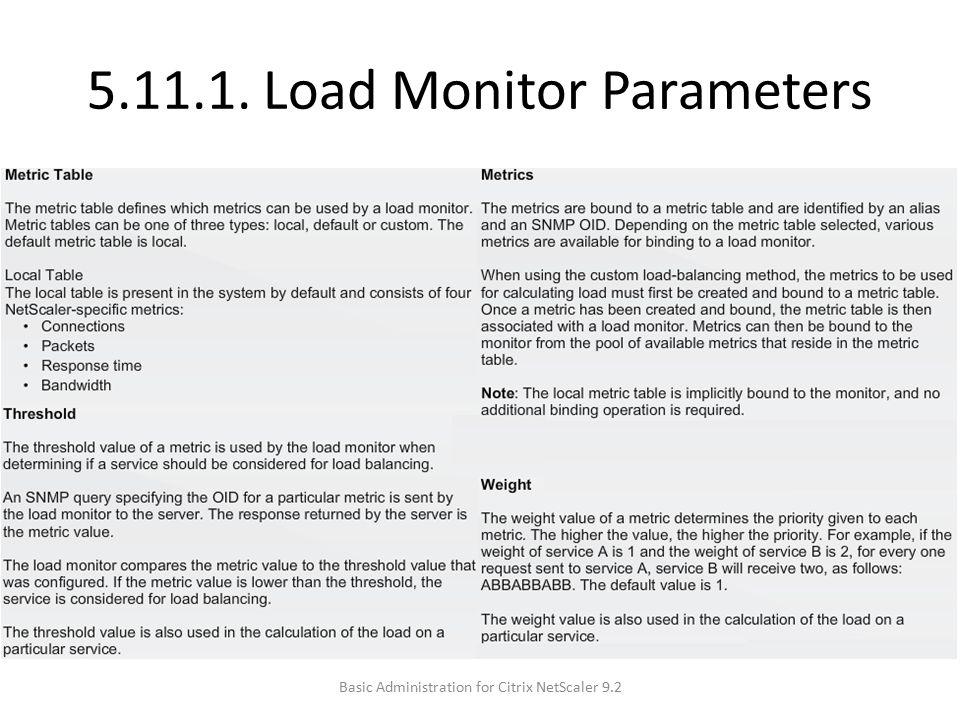 5.11.1. Load Monitor Parameters