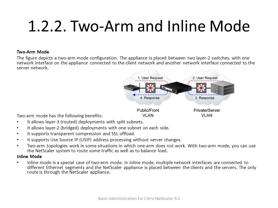 1.2.2. Two-Arm and Inline Mode