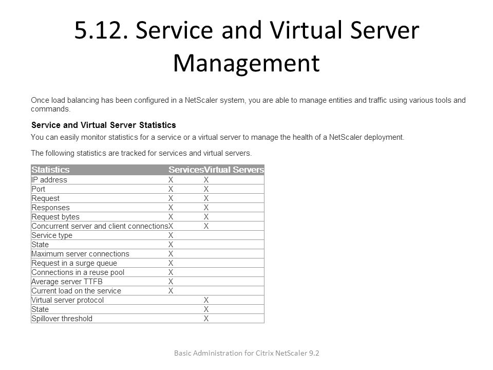 5.12. Service and Virtual Server Management