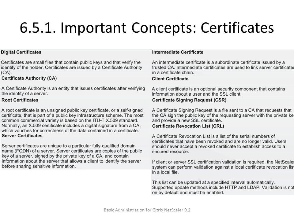 6.5.1. Important Concepts: Certificates