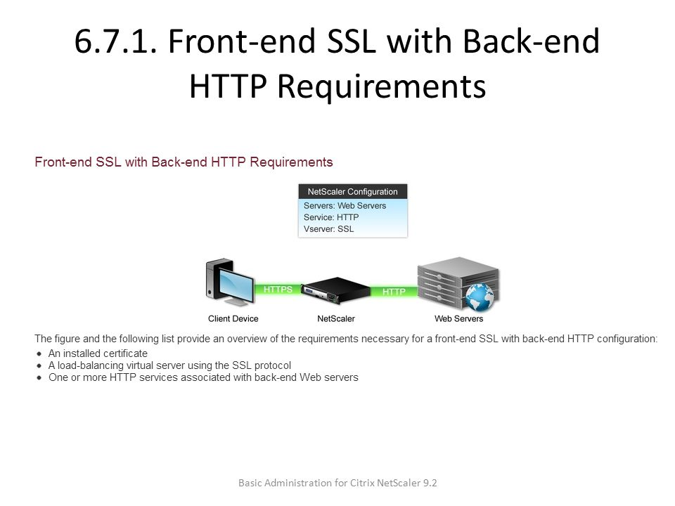 6.7.1. Front-end SSL with Back-end HTTP Requirements