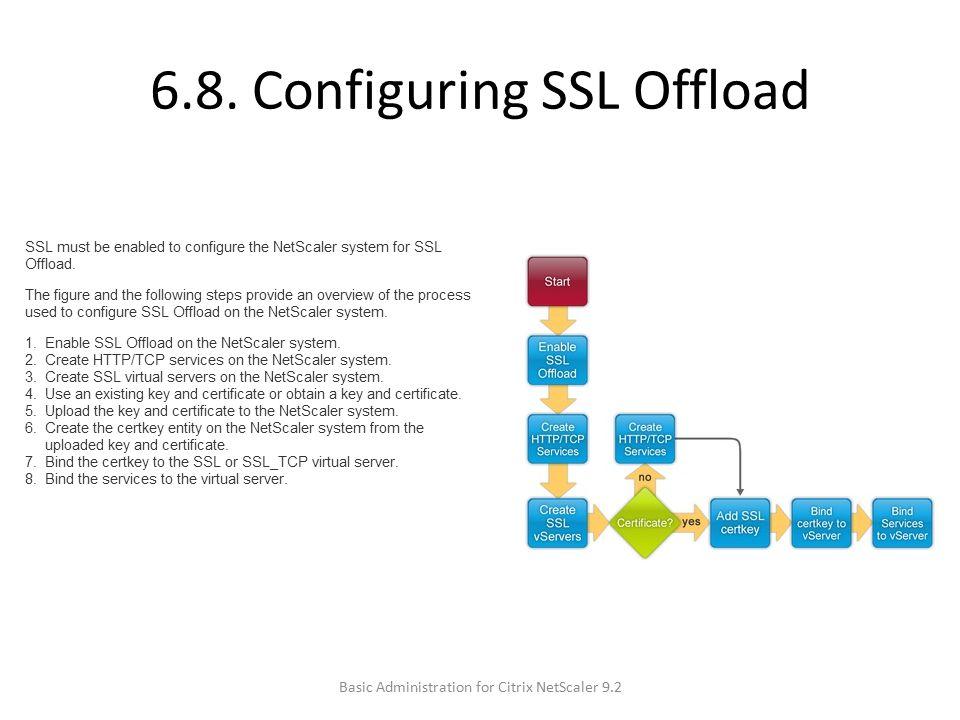 6.8. Configuring SSL Offload