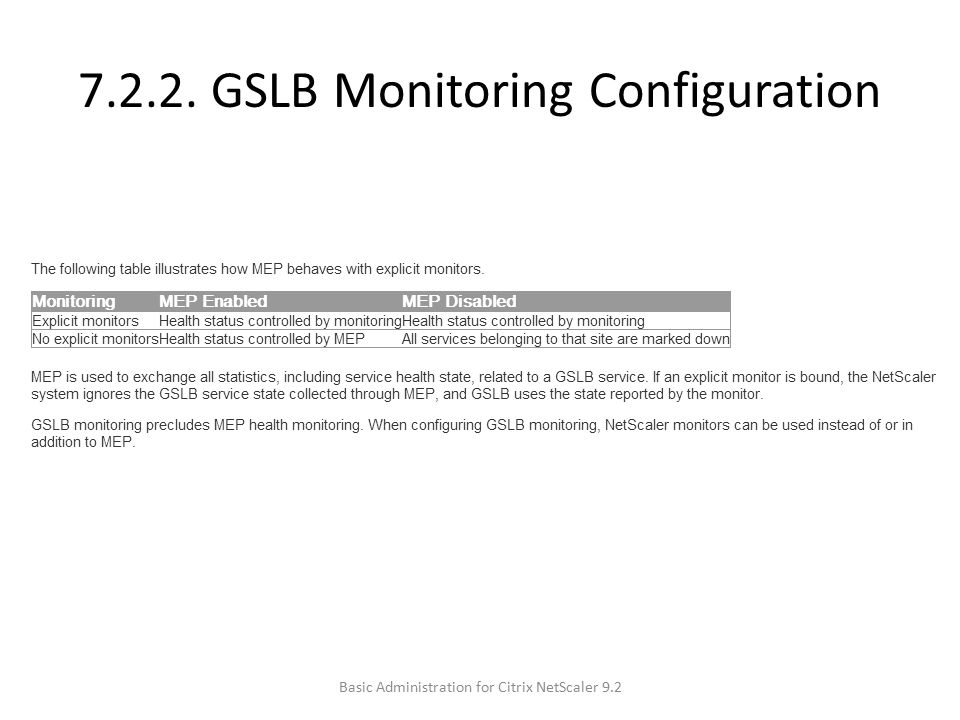 7.2.2. GSLB Monitoring Configuration