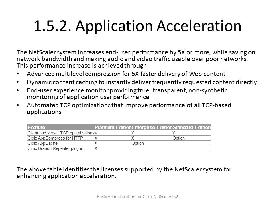 1.5.2. Application Acceleration