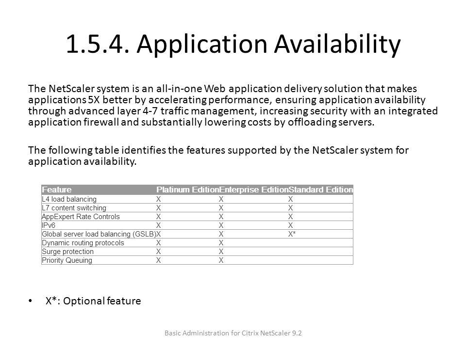 1.5.4. Application Availability