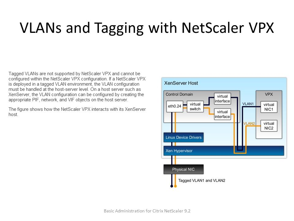 VLANs and Tagging with NetScaler VPX