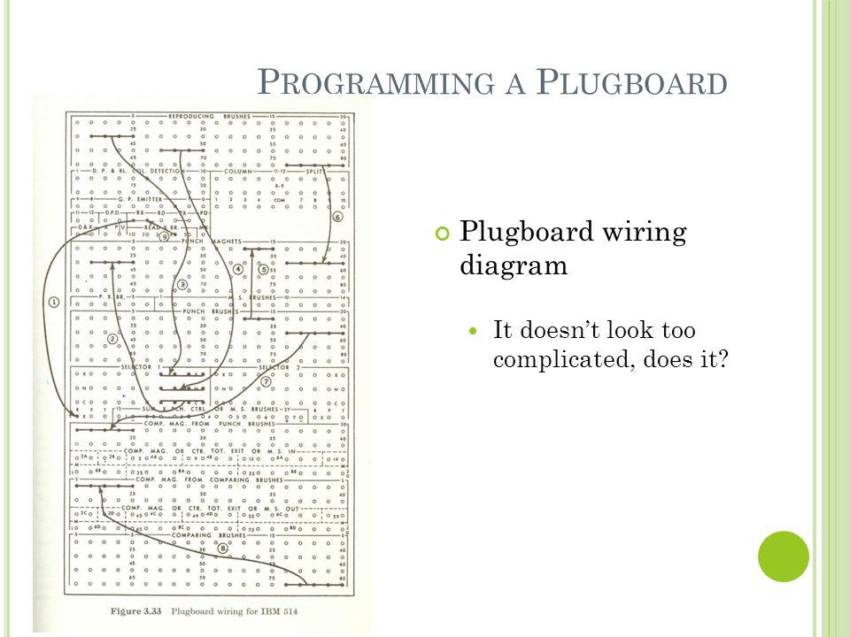 Programming a Plugboard