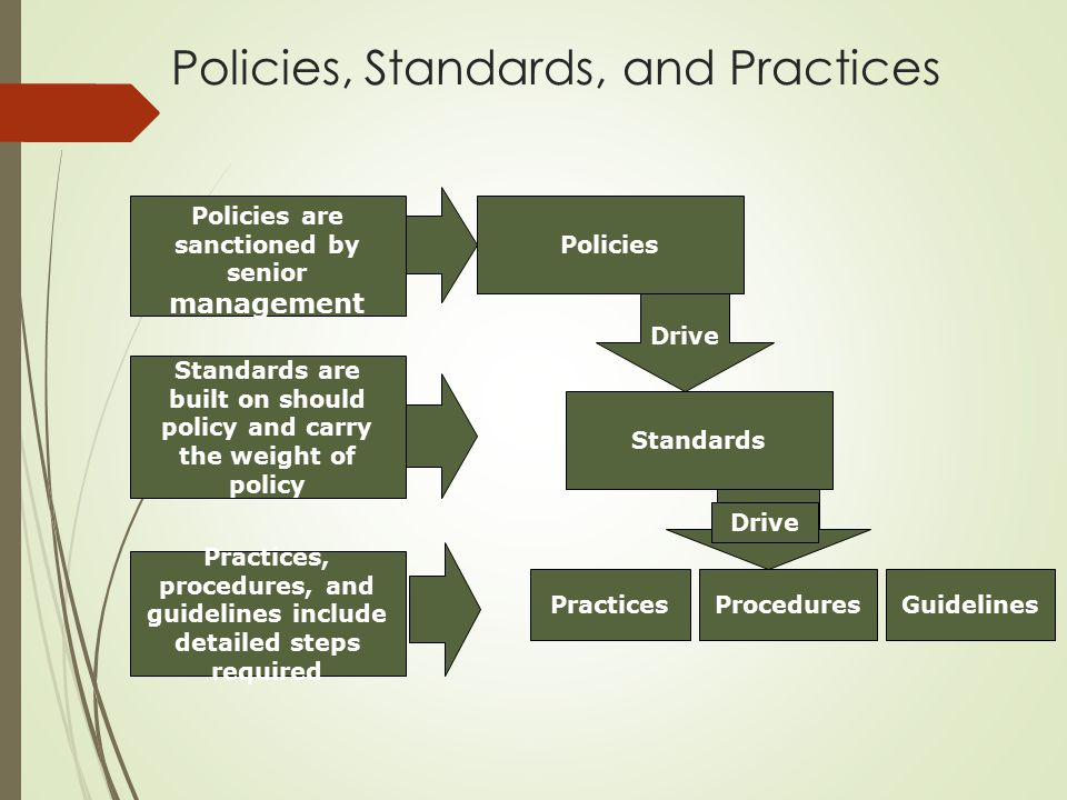 Policies, Standards, and Practices