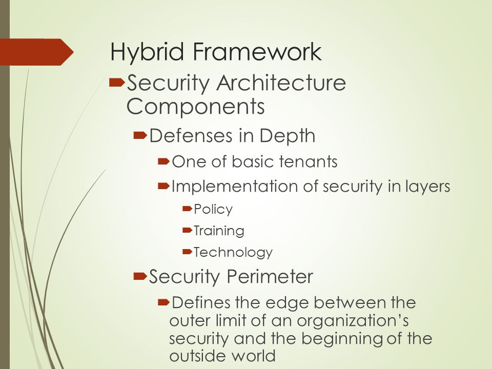 Hybrid Framework Security Architecture Components Defenses in Depth