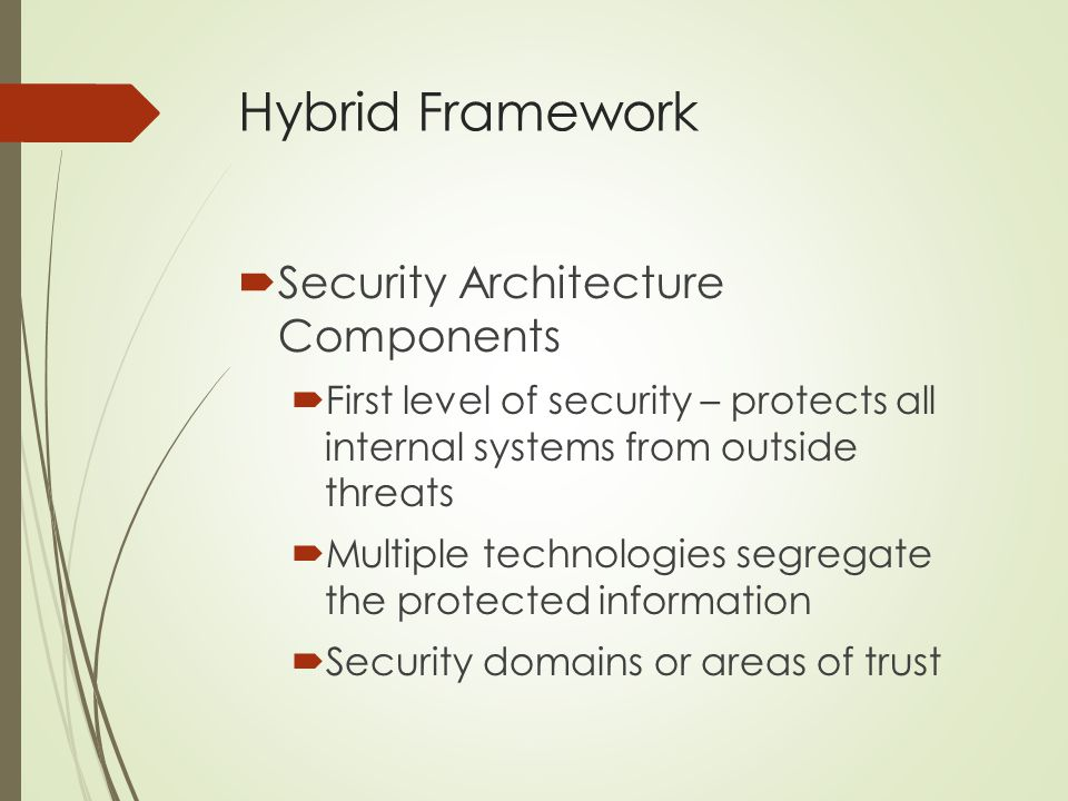 Hybrid Framework Security Architecture Components