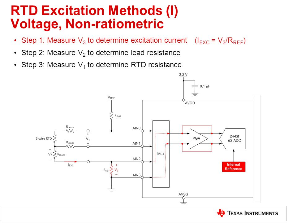 RTD Excitation Methods (I) Voltage, Non-ratiometric