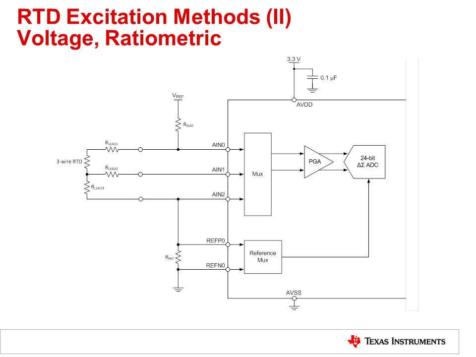 RTD Excitation Methods (II) Voltage, Ratiometric