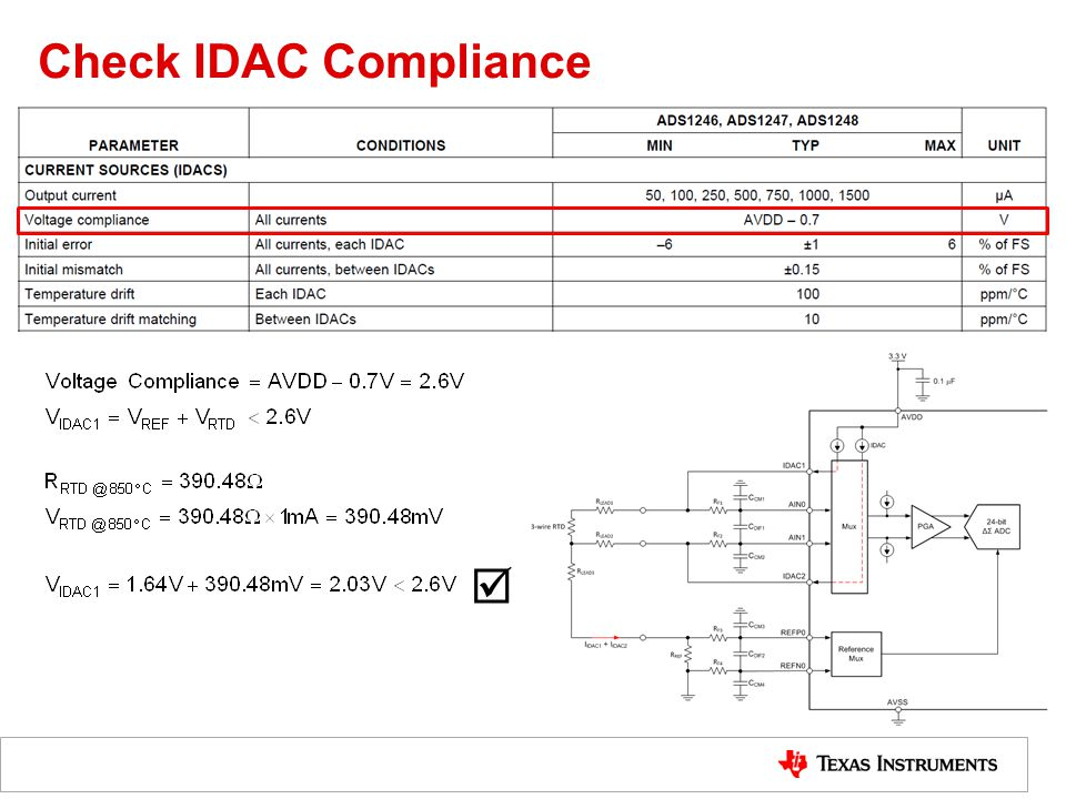 Check IDAC Compliance 