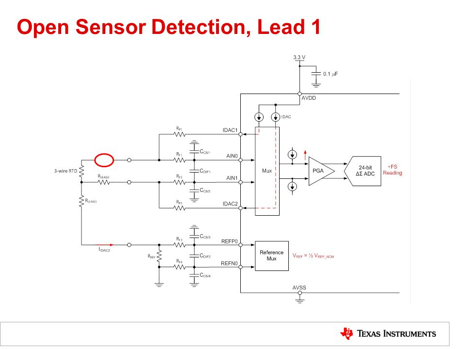 Open Sensor Detection, Lead 1