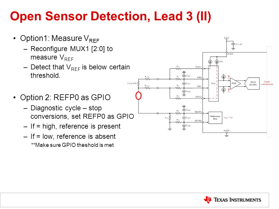 Open Sensor Detection, Lead 3 (II)