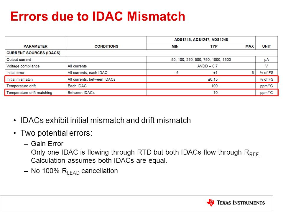 Errors due to IDAC Mismatch
