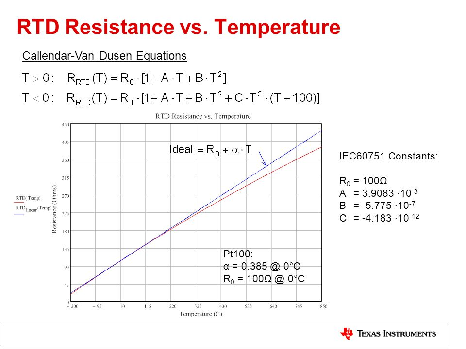 RTD Resistance vs. Temperature