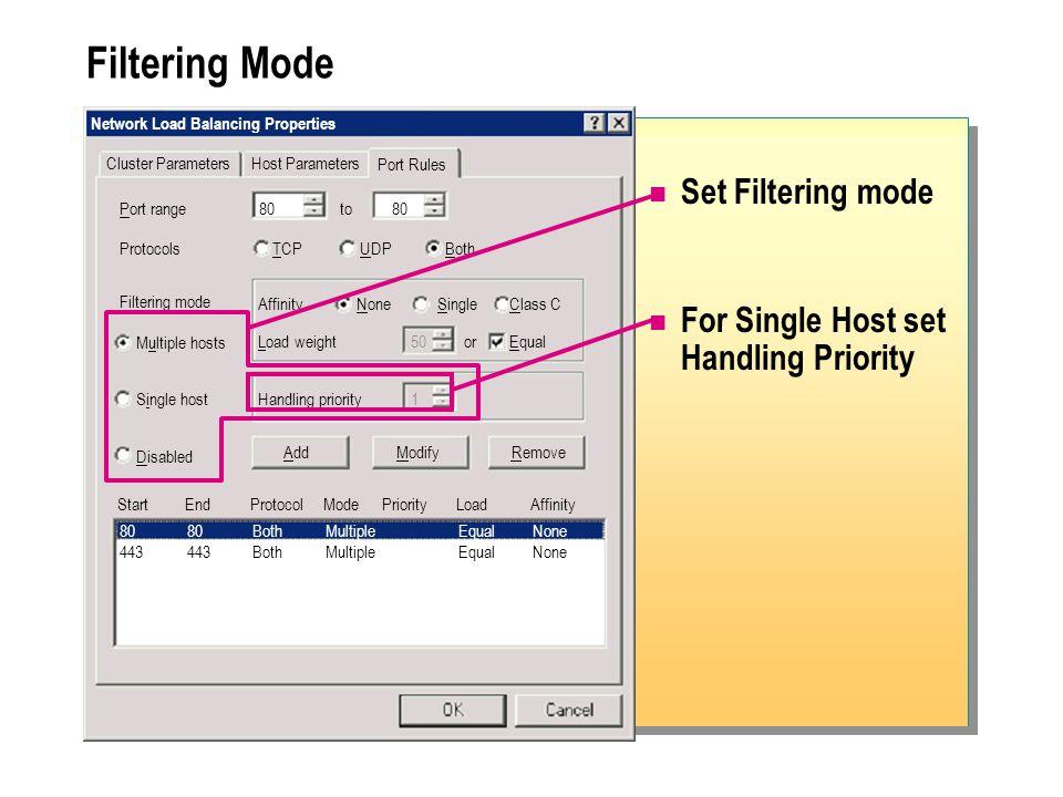 Network Load Balancing Properties