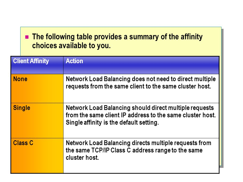 The following table provides a summary of the affinity choices available to you.