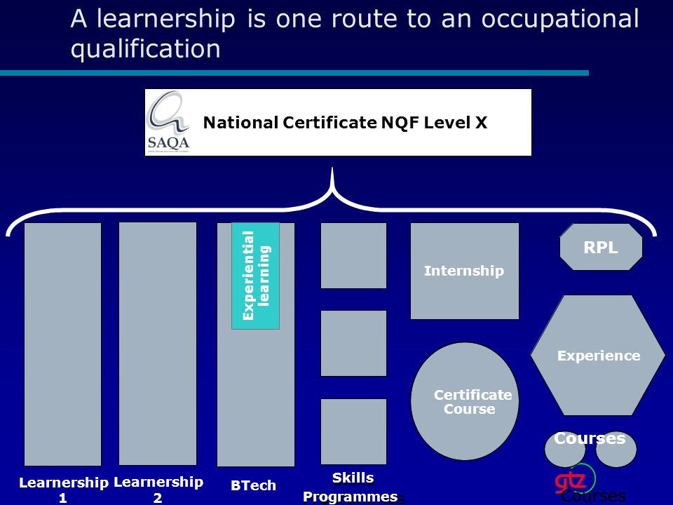 A learnership is one route to an occupational qualification