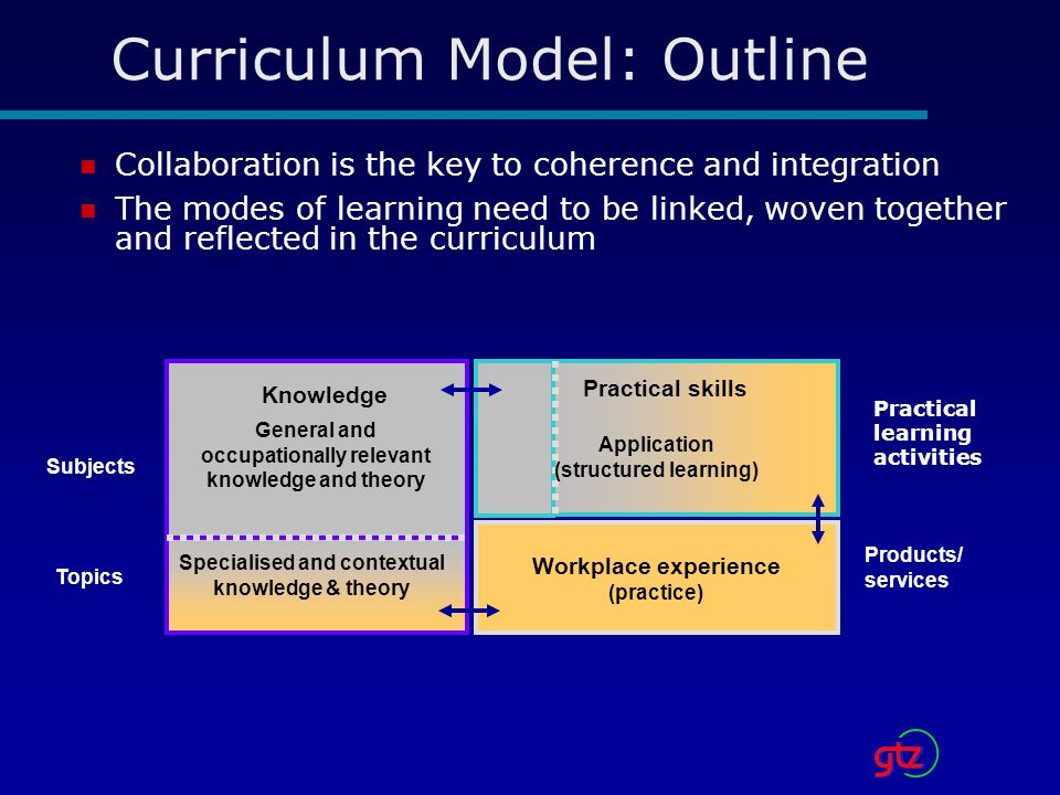 Curriculum Model: Outline