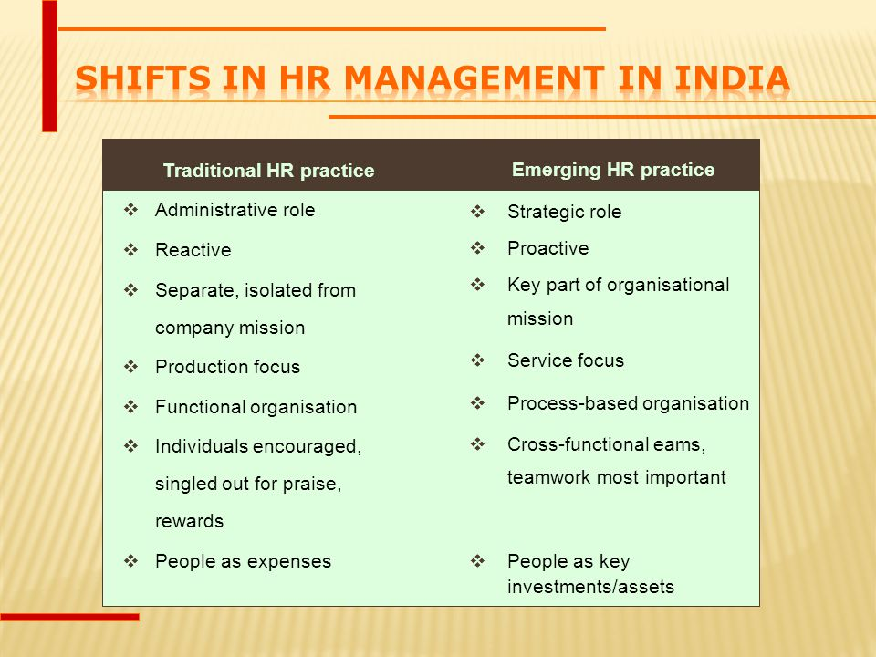 Shifts in HR management in India