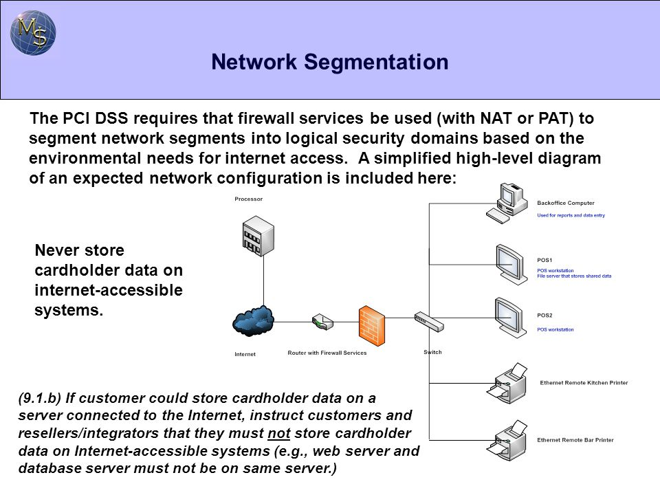 Network Segmentation The PCI DSS requires that firewall services be used (with NAT or PAT) to.