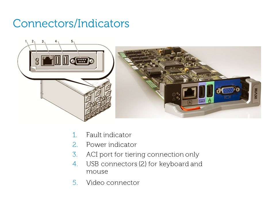 Connectors/Indicators