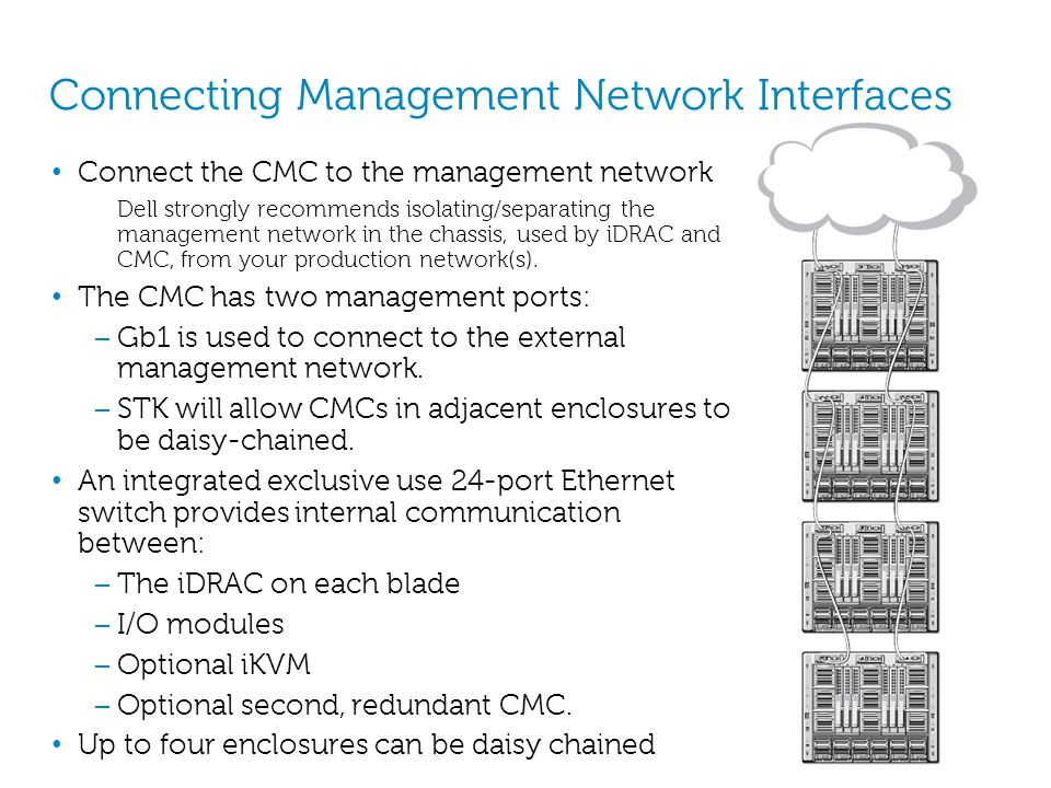 Connecting Management Network Interfaces