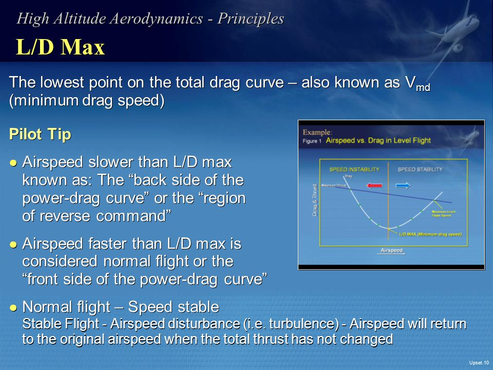 L/D Max High Altitude Aerodynamics - Principles