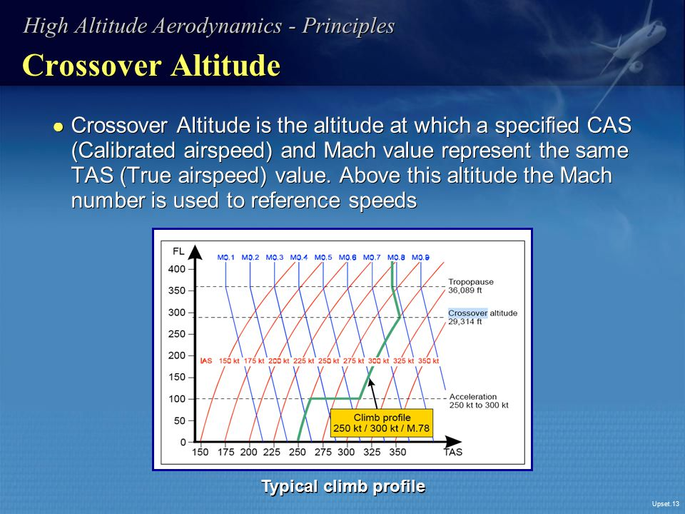 Crossover Altitude High Altitude Aerodynamics - Principles