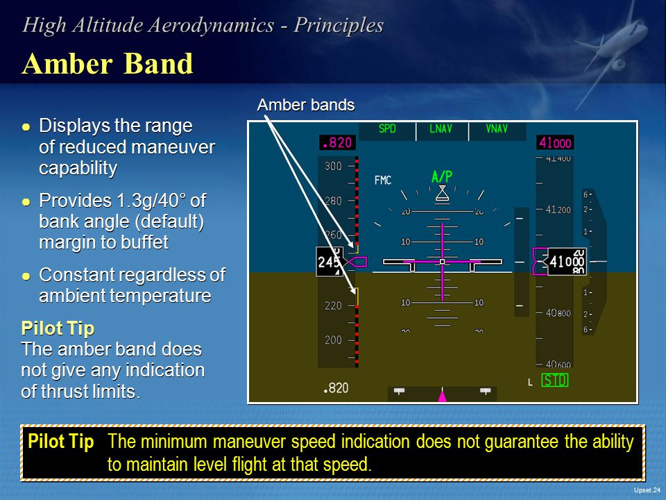Amber Band High Altitude Aerodynamics - Principles