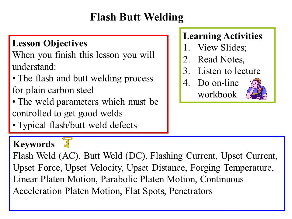 Flash Butt Welding Learning Activities View Slides; Lesson Objectives