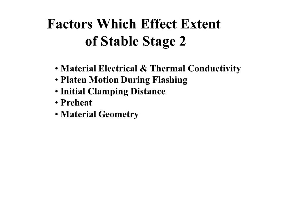 Factors Which Effect Extent