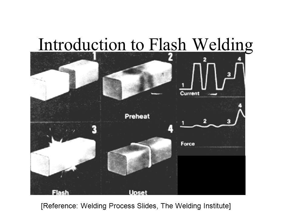 Introduction to Flash Welding
