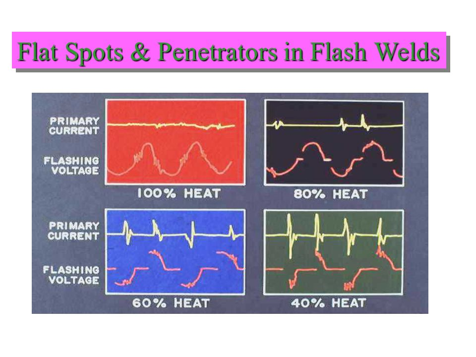 Flat Spots & Penetrators in Flash Welds