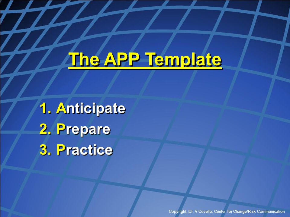 The APP Template Anticipate Prepare Practice