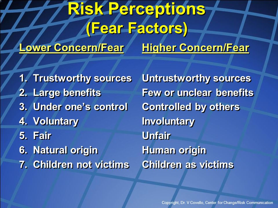 Risk Perceptions (Fear Factors)