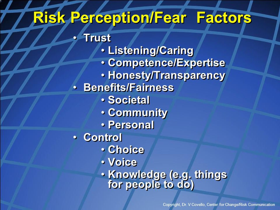 Risk Perception/Fear Factors
