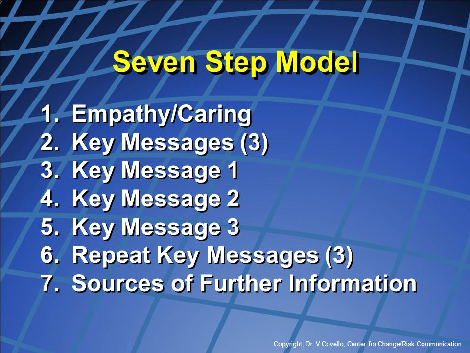 Seven Step Model Empathy/Caring Key Messages (3) Key Message 1