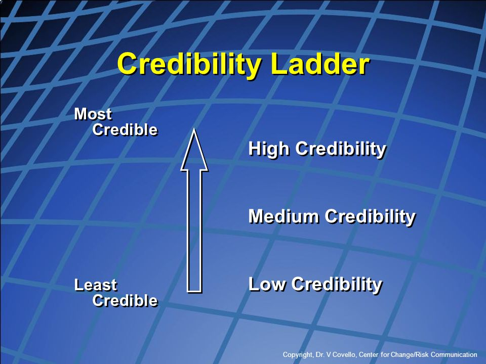 Credibility Ladder High Credibility Medium Credibility Low Credibility
