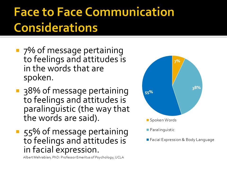 Face to Face Communication Considerations
