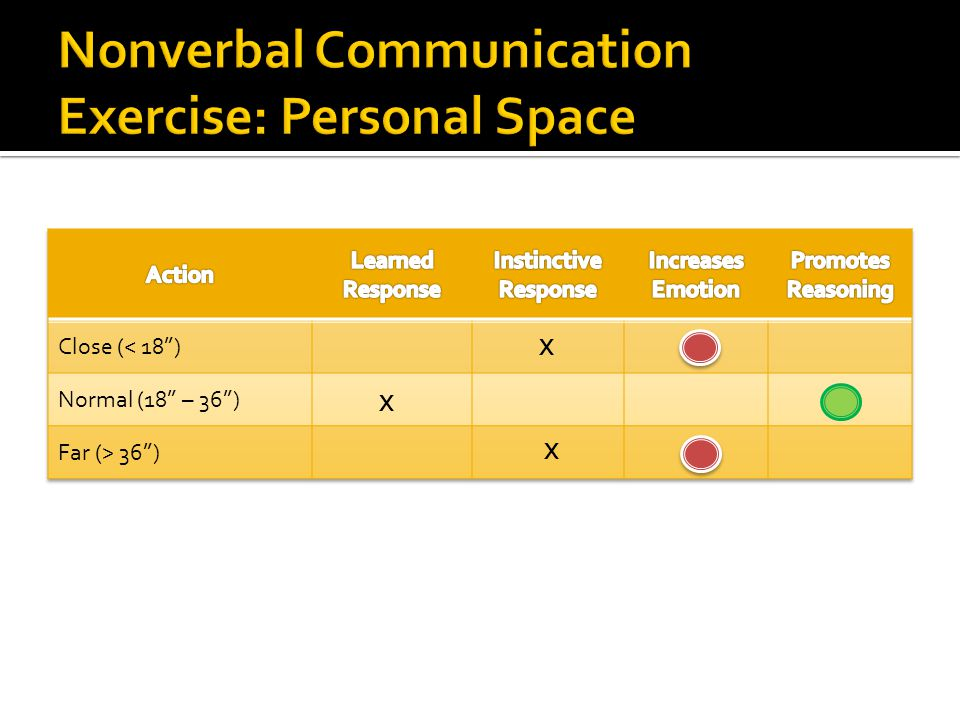 Nonverbal Communication Exercise: Personal Space