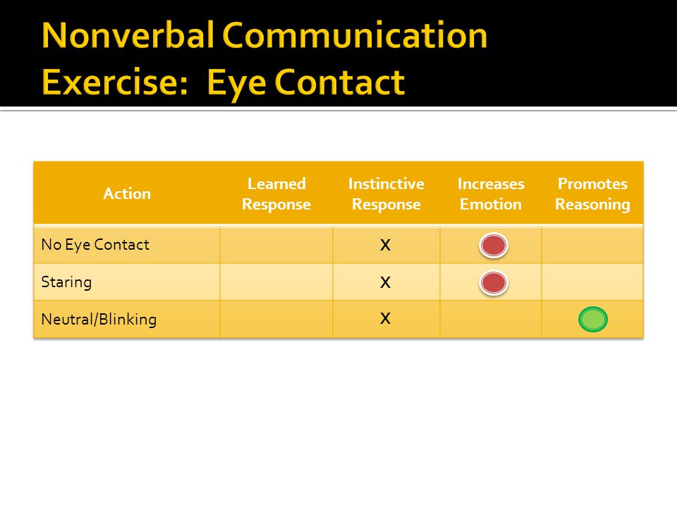 Nonverbal Communication Exercise: Eye Contact